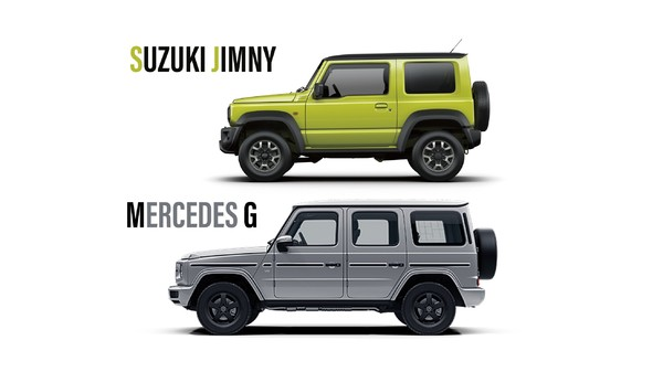 Suzuki Jimny vs Mercedes G-Class